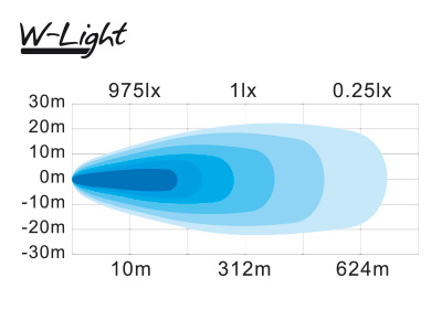 W-LIGHT TYPHOON 220