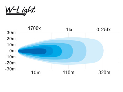 W-LIGHT TYHOON MINI