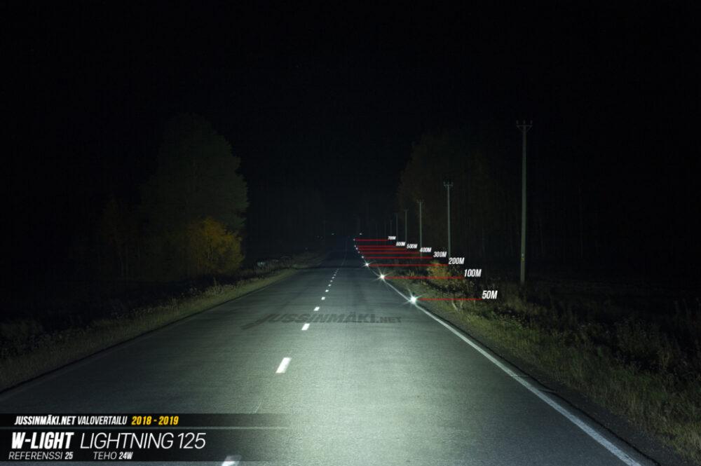 W-LIGHT LIGHTNING 125