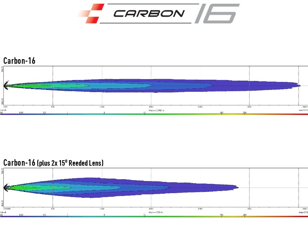 LAZER CARBON 16