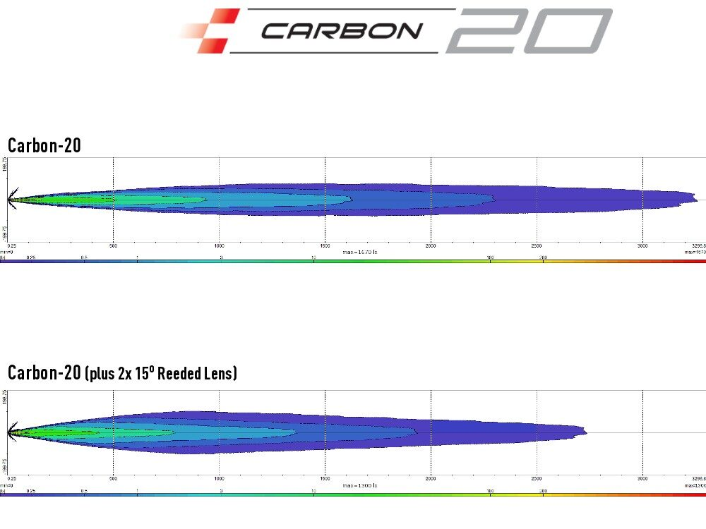LAZER CARBON 20
