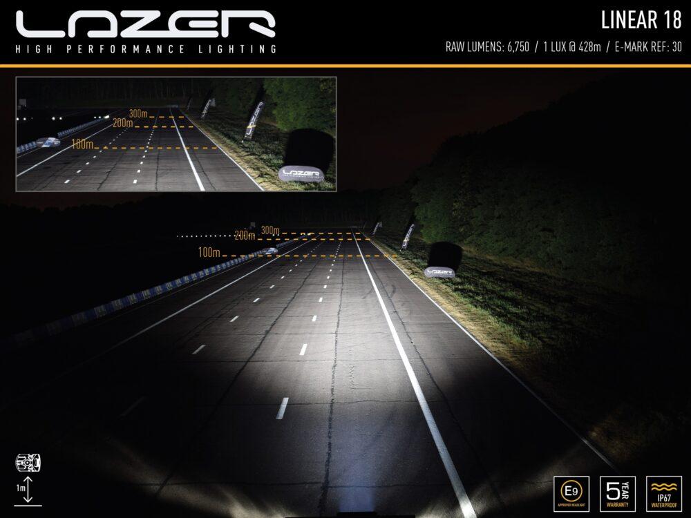 LAZER LINEAR-18