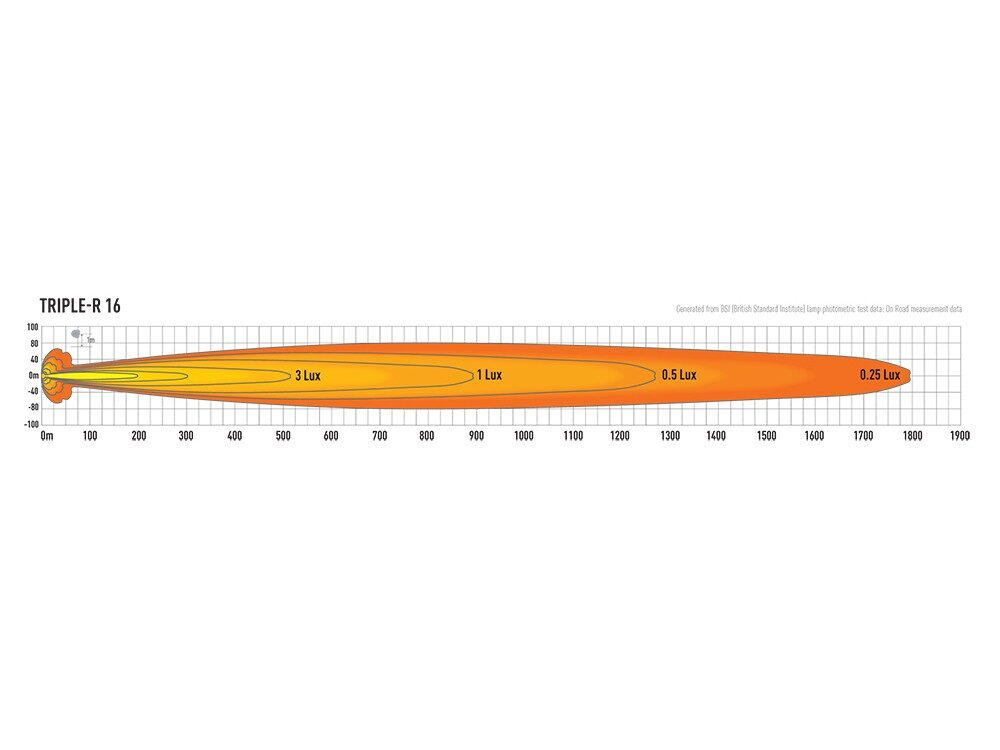 LAZER TRIPLE-R 16 STD